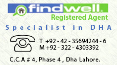 FindWell Find Well Real Estate