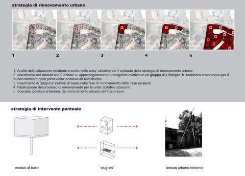 Azzurra Carli, Sandra Gutierrez Poizat, Fabiana Toni — SANSAL un modulo per l'emergenza permanente