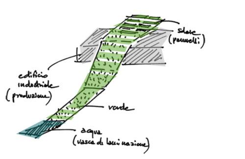 Stefano Manzo, Valerio Rompietti — eco-skin