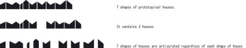 Sou Fujimoto Architects — 7/2 house