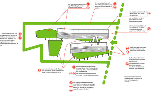 Environnemental-diagram_large
