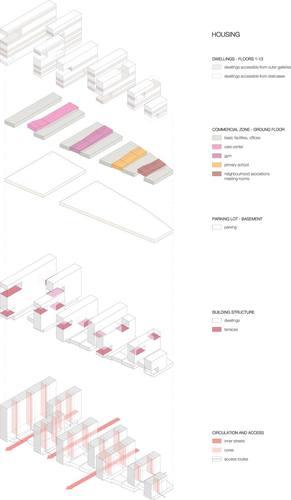 Herreros Arquitectos — Lambda