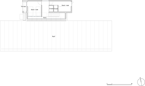 Prop Position Architectural Design — Karuizawa-S