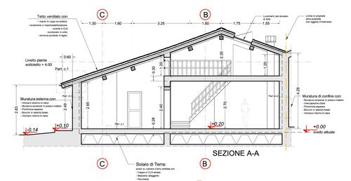 Daniele rossetti ristrutturazione fienile trasformazione - Forati portanti ...