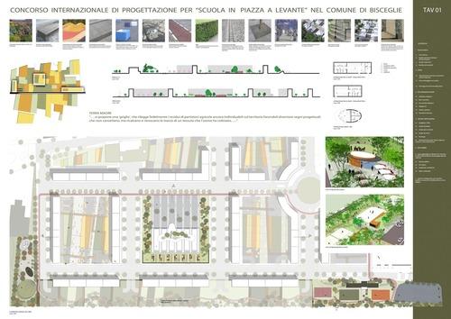Luca peralta 3ti progetti italia ingegneria integrata spa for Planimetrie di progettazione architettonica