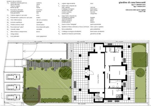 Sap studioarchitetturapaesaggio diego boroni giardino - Progetto giardino privato ...