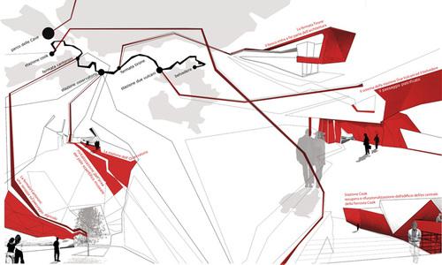 João Gomes da Silva _ global, arquitectura paisagista, Guendalina Salimei, T-studio — Ferrovia del Parco Nazionale del Vesuvio
