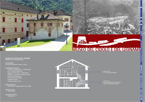 Museo_del_cidolo___legname_perarolo_tav01_large