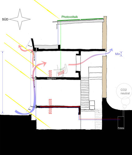Energy-diagramm_solar-architecture_large
