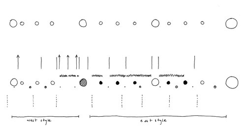 Longestbench_bead_diagram_large