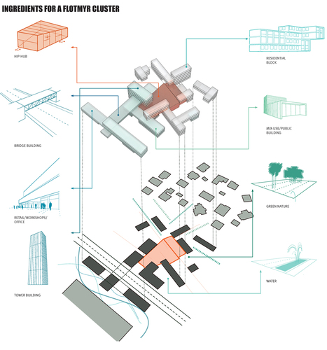Europan_11_haugesund_hip_hubs_exploded_axonometric_large