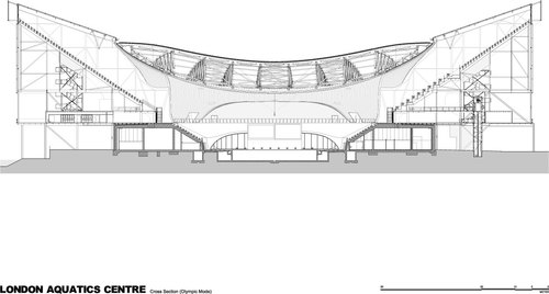 1138---07-cross-section-_olympic-mode__large
