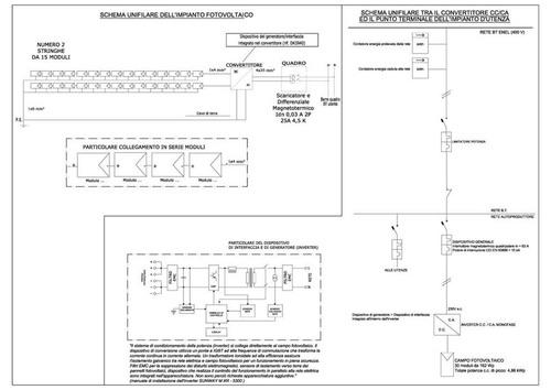 Schema Elettrico Unifilare Impianto Fotovoltaico 3 Kw : Schema elettrico unifilare impianto fotovoltaico fare di