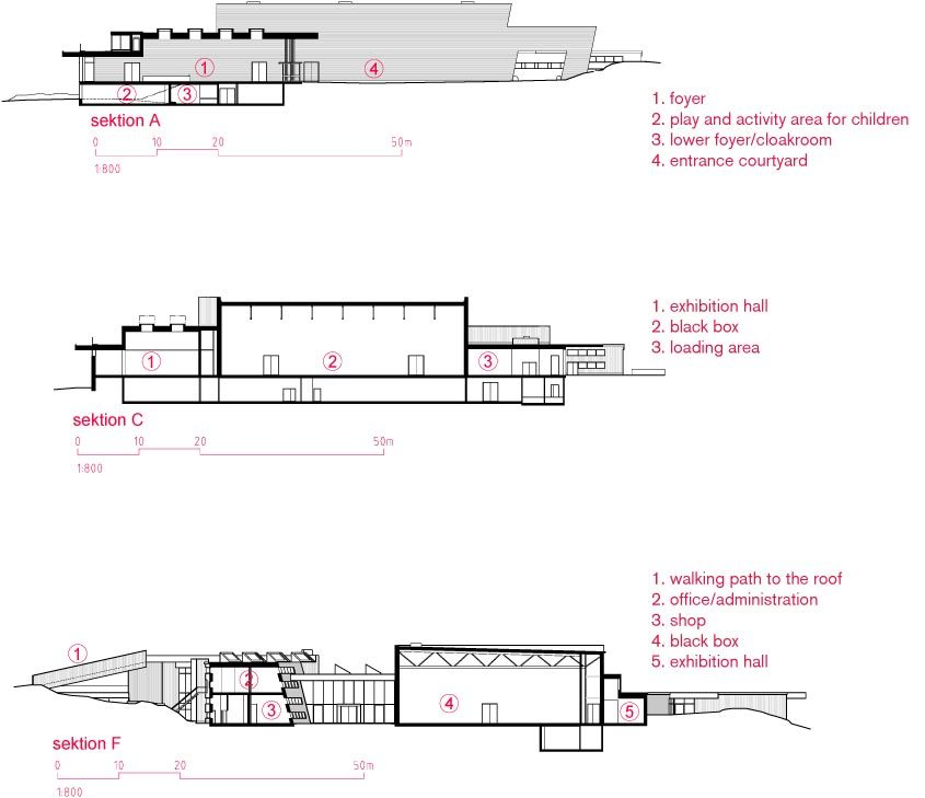 Artipelag_plans_sections_eng-5_full