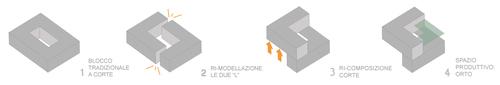 Daniela Buonanno, Vincenzo Franzese, luca umberto argiento, Carmen Frajese, Daniela De Crescenzo — Sostenibilità a...corte