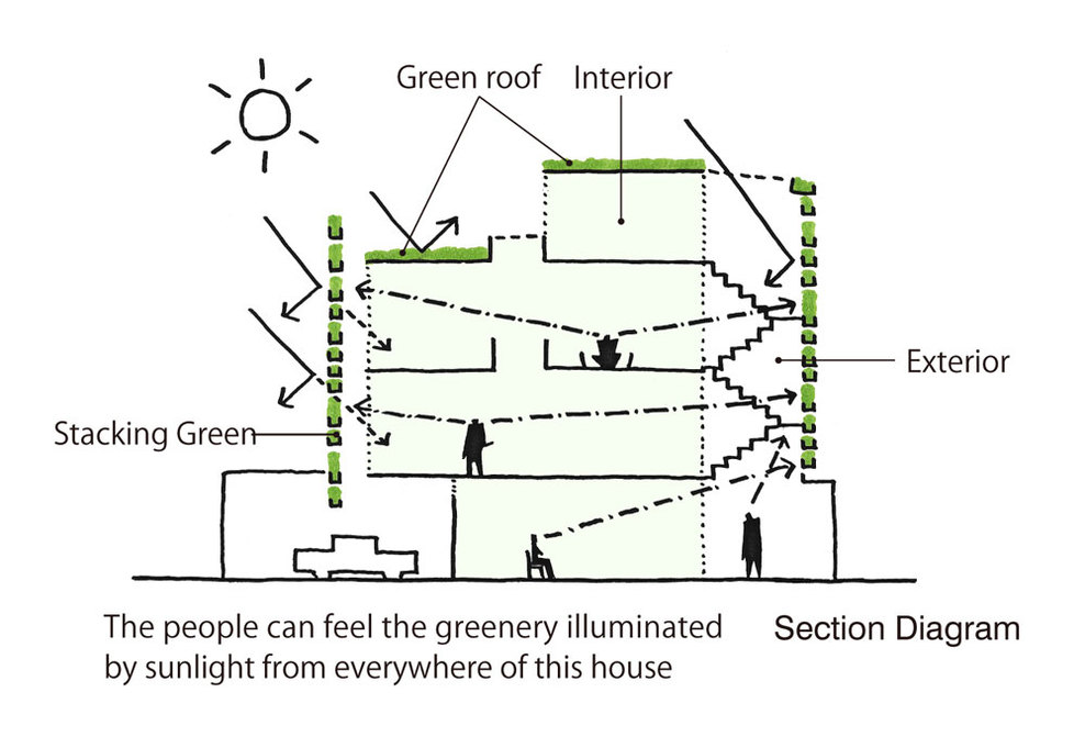 Sectional_diagram_full