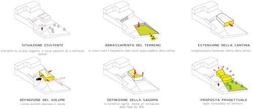 """MFA Architects — """"I veri intenditori non bevono vino: degustano segreti"""""""