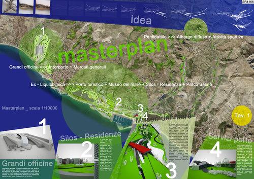 Marcello Guido, giorgia musacchio, Santo Rizzuto, Diego Serra — Riqualificazione del waterfront di Saline Joniche per un parco naturale antropico