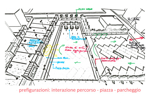 STUDIO EM+, architetto Alessandro Bilello, ingegnere Laura Franzoni, architetto Massimiliano Ricciardi — riqualificazione della zona centrale di Agrate B.za - Piazza S. Eusebio e aree limitrofe