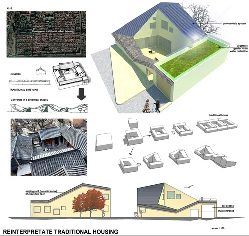 Chiara Luchino — The Ribbon - Low Energy Consumption Housing for Farmers