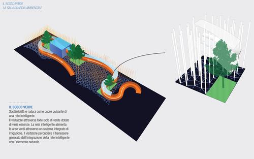 Piuarch — Padiglione Enel per EXPO 2015