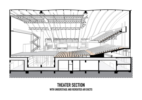 F101 Architekten — Mehr! Theater am Grossmarkt