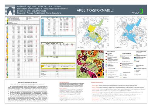 Andrea Li Destri — Laboratorio di progettazione urbanistica