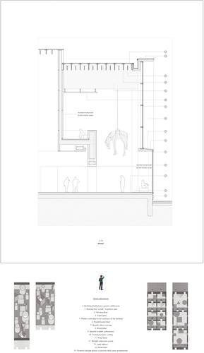 Viar Estudio — Guggenheim Helsinki