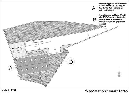 Daniele Cucciniello — Progetto di tre case a schiera