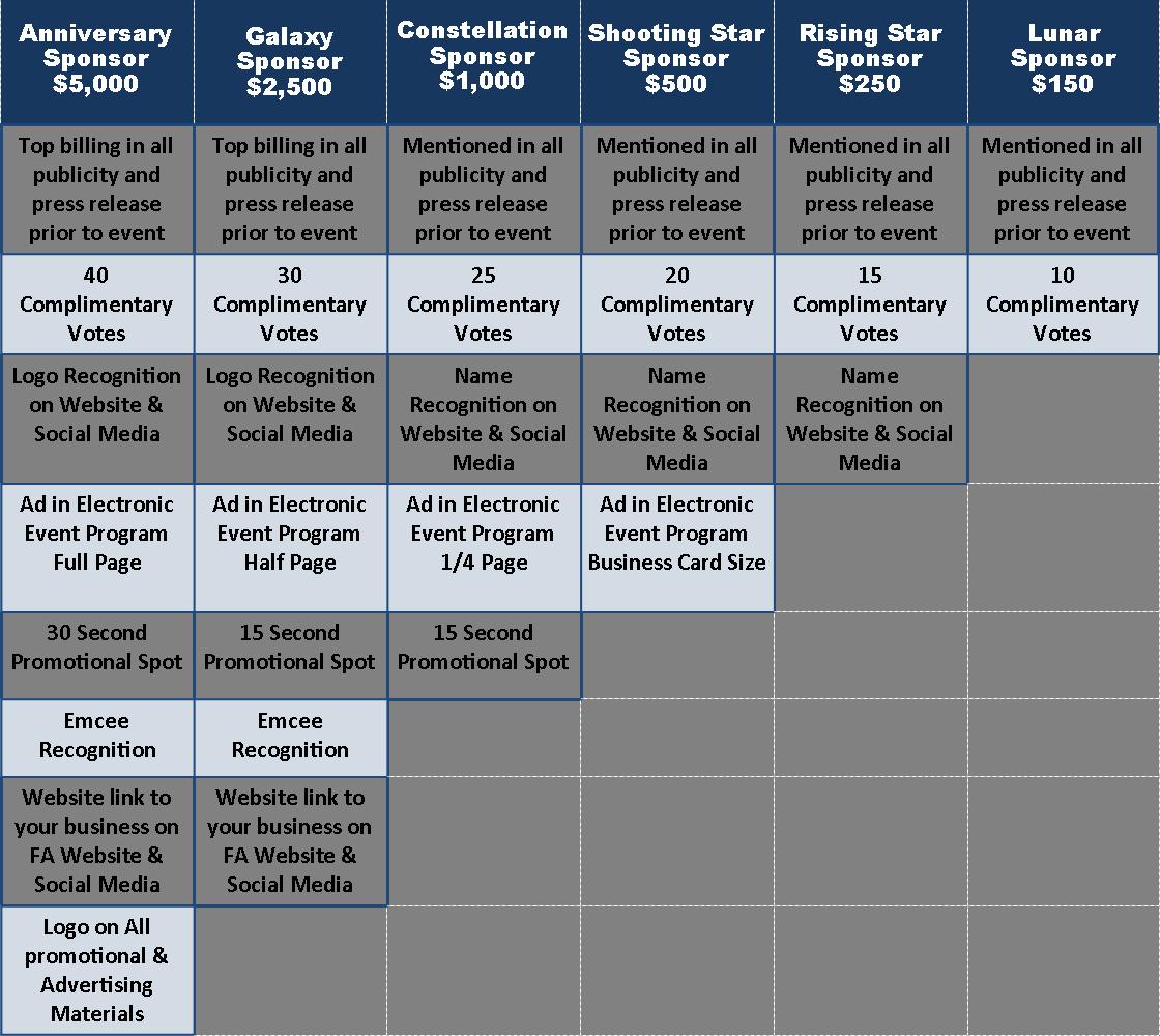 Sponsorship_chart.png