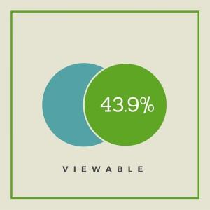 ad viewability