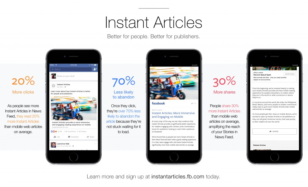 mobile ads Facebook Instant Articles