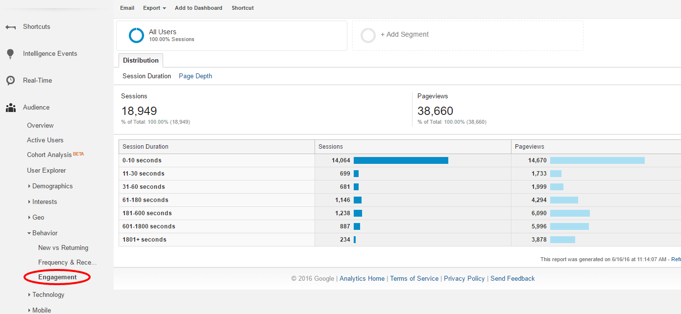 Google Analytics Engagement