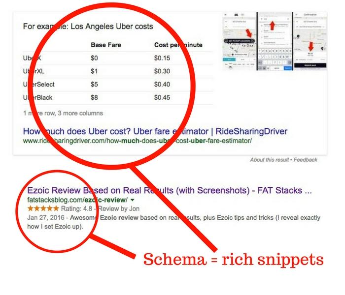 add schema markup to wordpress site