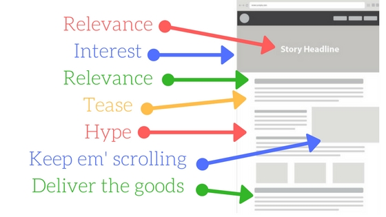 improve seo for wordpress posts and blogs
