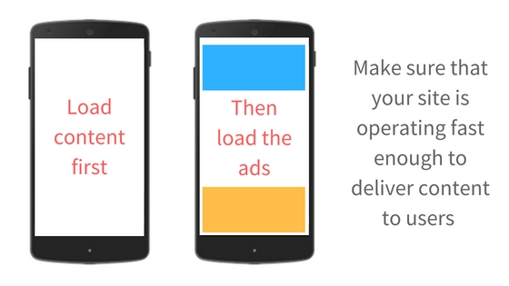 load ads asynchronously to reduce bounce rates