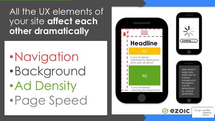 UX elements that effect website moentization