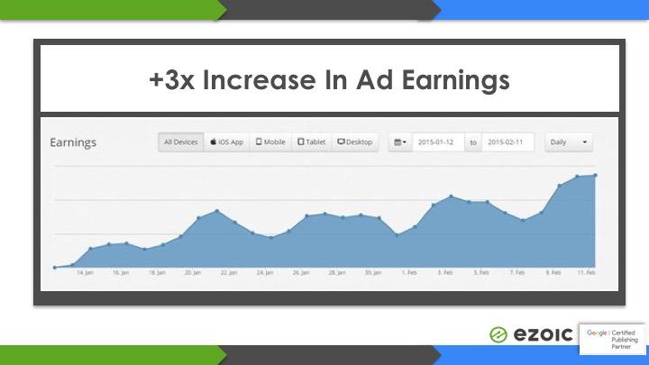 ad earnings increase