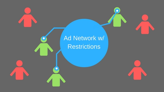 ad network with restrictions