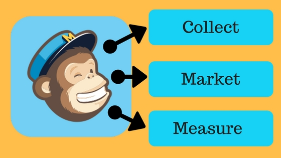 how to use mailchimp as a marketing automation system