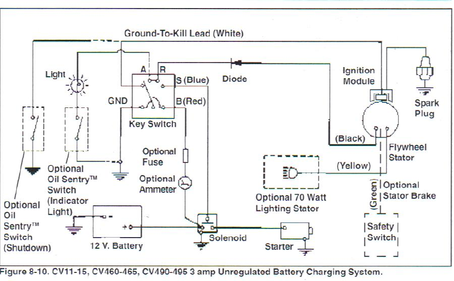 wire ignition switch briggs stratton diagram images 12 hp briggs diagram and parts list for murray riding wiring amp engine
