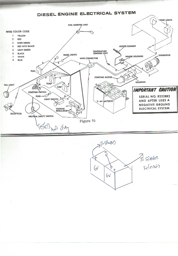 allis chalmers c parts diagrams