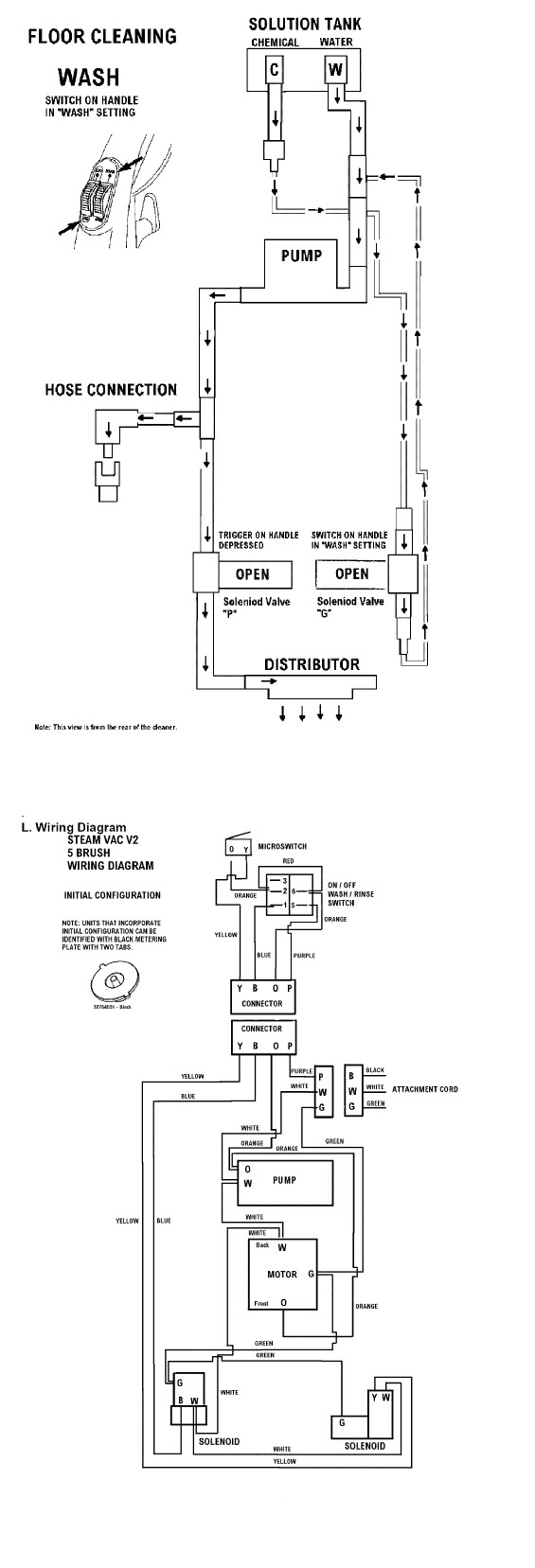 hoover steamvac carpet cleaner not dispensing liquid carpet i have located the schematic diagrams for my machine will this help you diagnose my problem