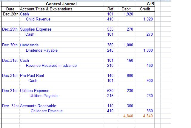 how to set up a manual general ledger