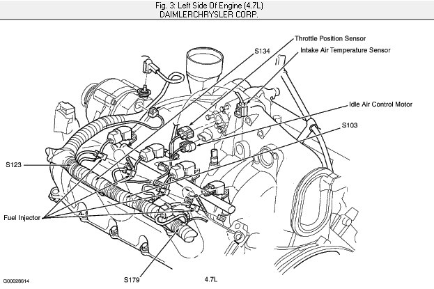 2013 03 20_160635_dodge_wiring_picture wiring diagram for a 1995 dodge dakota the wiring diagram 2001 dodge dakota 4.7l engine wiring harness at eliteediting.co