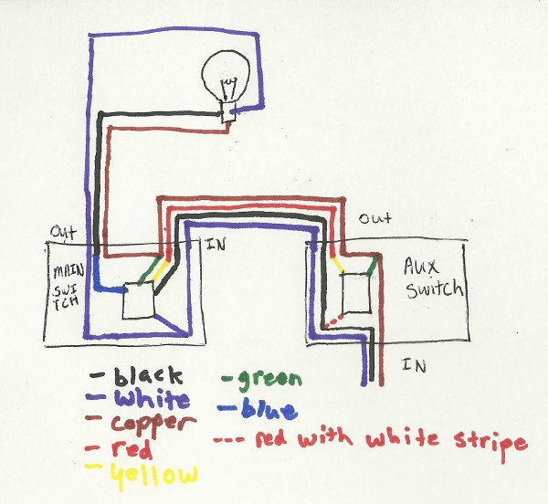 3 Way Switch Wiring Diagram readingratnet