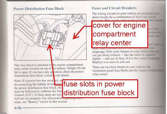 1999 Cadillac  A Fuse Diagram  Fuse Block  Engine