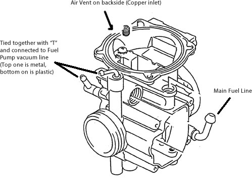 2 8 L Vacuum Line Diagram on honda atv diagrams