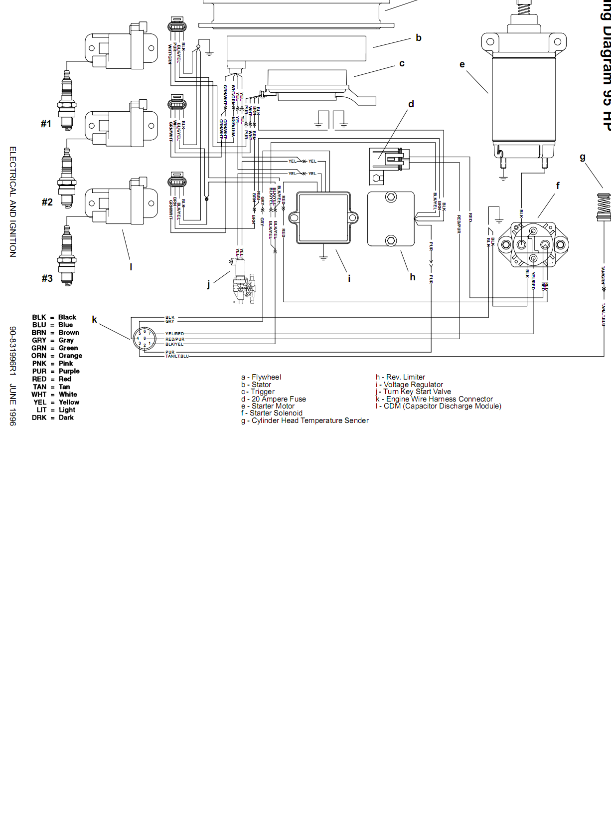 sea ignition wiring diagram get free image about wiring diagram