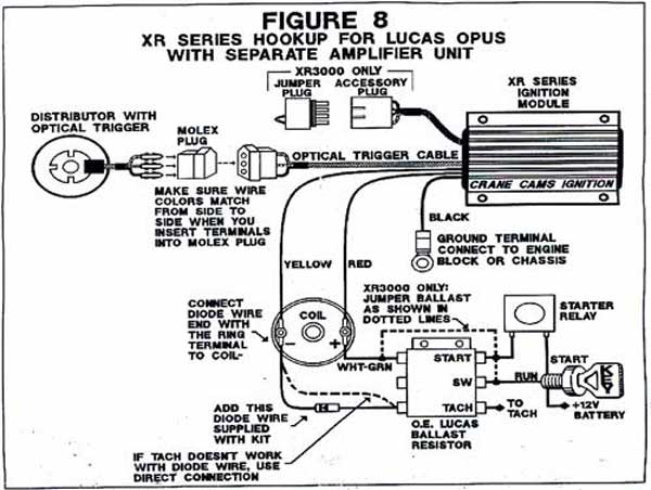 jaguar e type engine timing marks